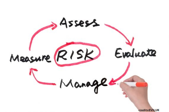 Risk Assessment – Ipa Dram